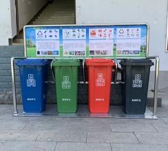 垃圾分类宣传栏XA-3